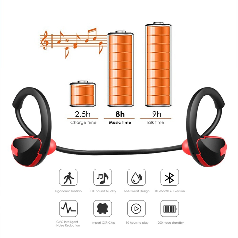R8 Wireless Bluetooth Earphones Sport Running Headphones Stereo Super Bass Headsets Earbuds Fone De Ouvido With Mic in Bluetooth Earphones Headphones from Consumer Electronics