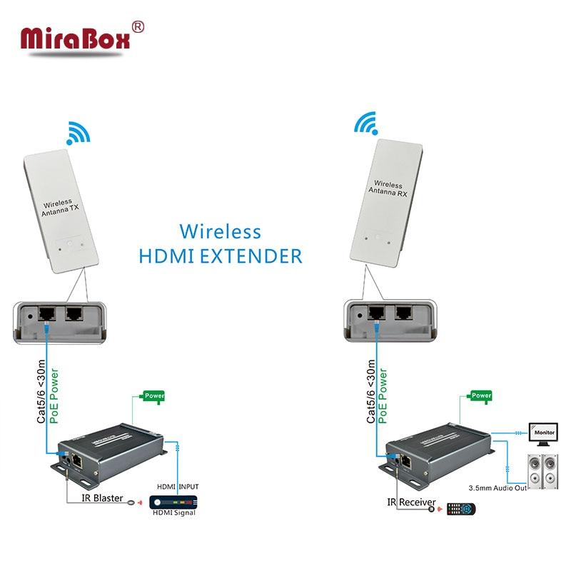 Prise en charge IR sans fil HDMI Extender 1080P extension jusqu'à 300m maximum intérieur et 3KM maximum extérieur sans fil HDMI Extender 5.8GHZ