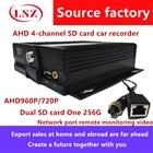 Source factory LSZ f...