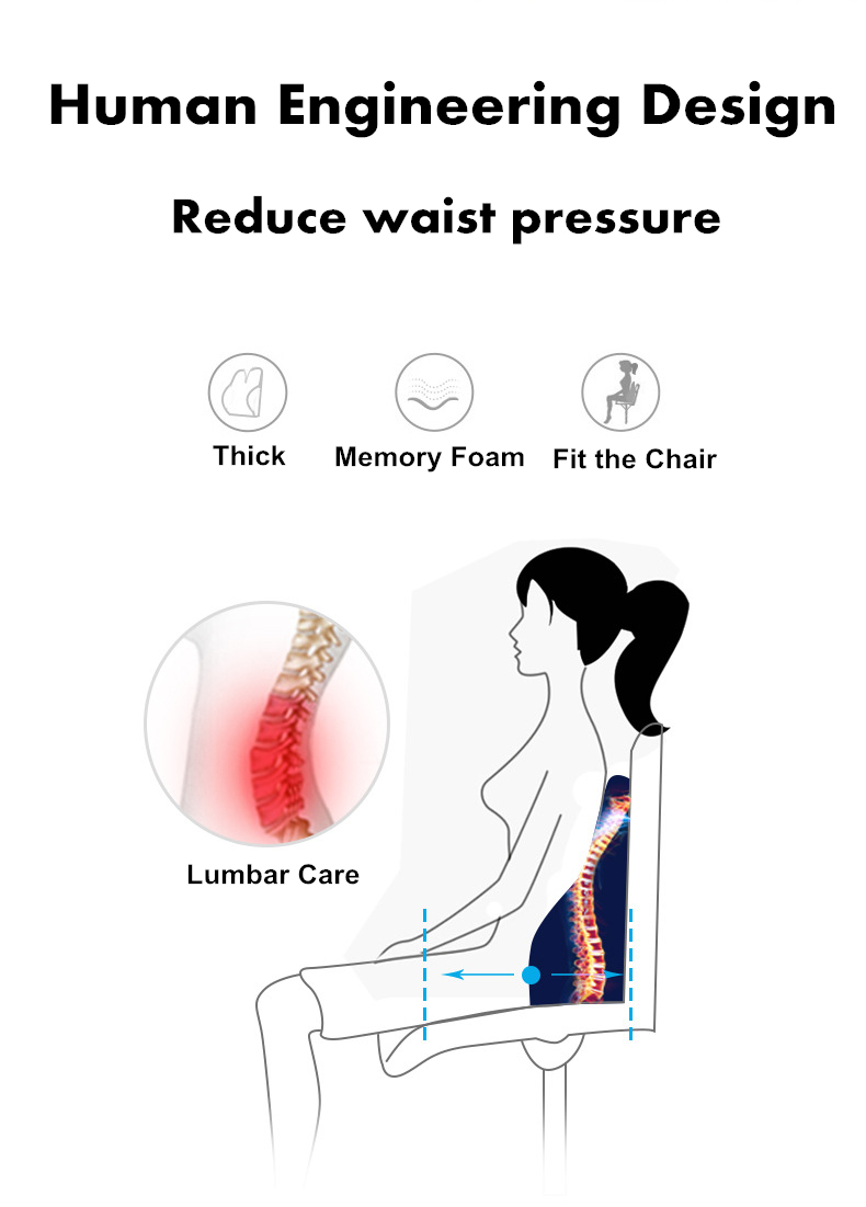 HTB1D1leMgHqK1RjSZFPq6AwapXas PurenLatex Memory Foam Waist Lumbar Side Support Pillow Spine Coccyx Protect Orthopedic Car Seat Office Sofa Chair Back Cushion