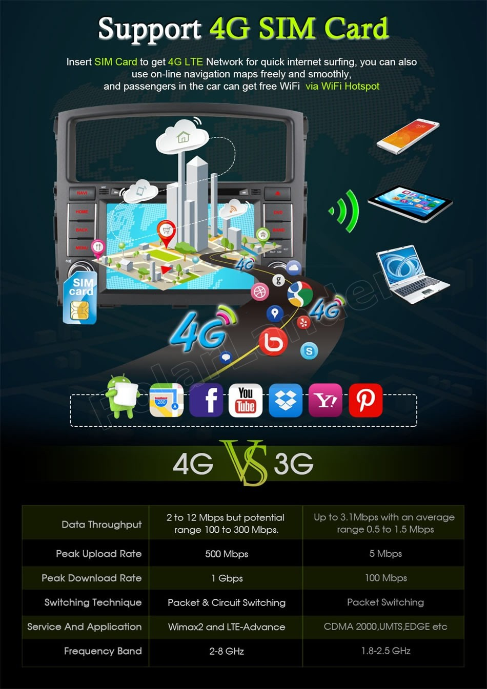 Android 60 Car Dvd Radio Player Gps Wifi For Mitsubishi Pajero V97 Tomtom Link 300 Wiring Diagram 4g Sim Lte Ownice C500 Quad Core Mi Tsubishi P Ajero V93 With Rds 2gb Ram 16gb Rom