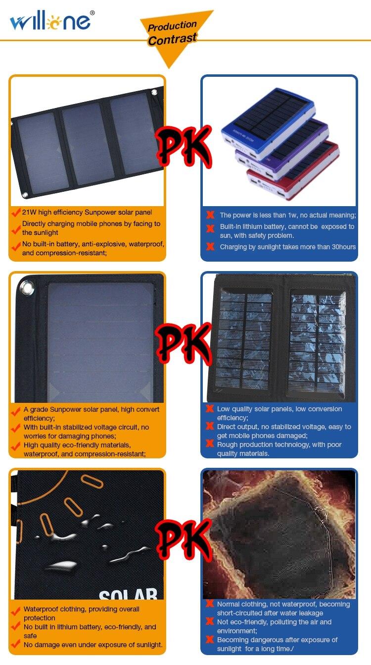 Solar Portátil Carregador Solar com Armazenamento saco