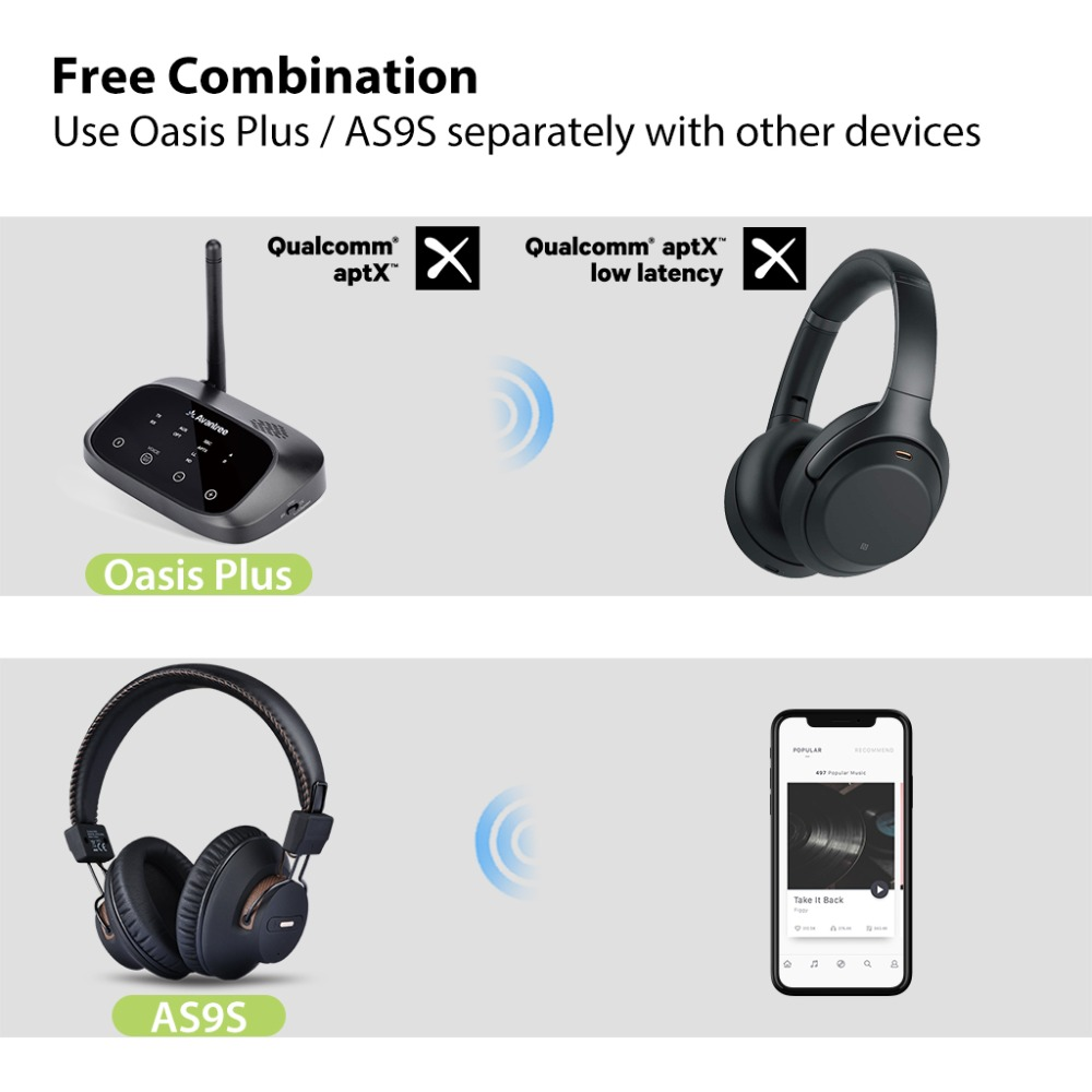3608d201324 Avantree LONG RANGE Wireless Headphones for TV Watching with Bluetooth  Transmitter, Support Optical, RCA, 3.5mm AUX, Plug & Play-in Wireless  Adapter from ...
