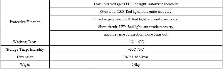 Новая серия продуктов, TEPC-300W решетки галстук Инвертор с зарядным устройством, 300 Вт Чистая синусоида DC 12 В в AC 110 в 120 в 220 в 230 в