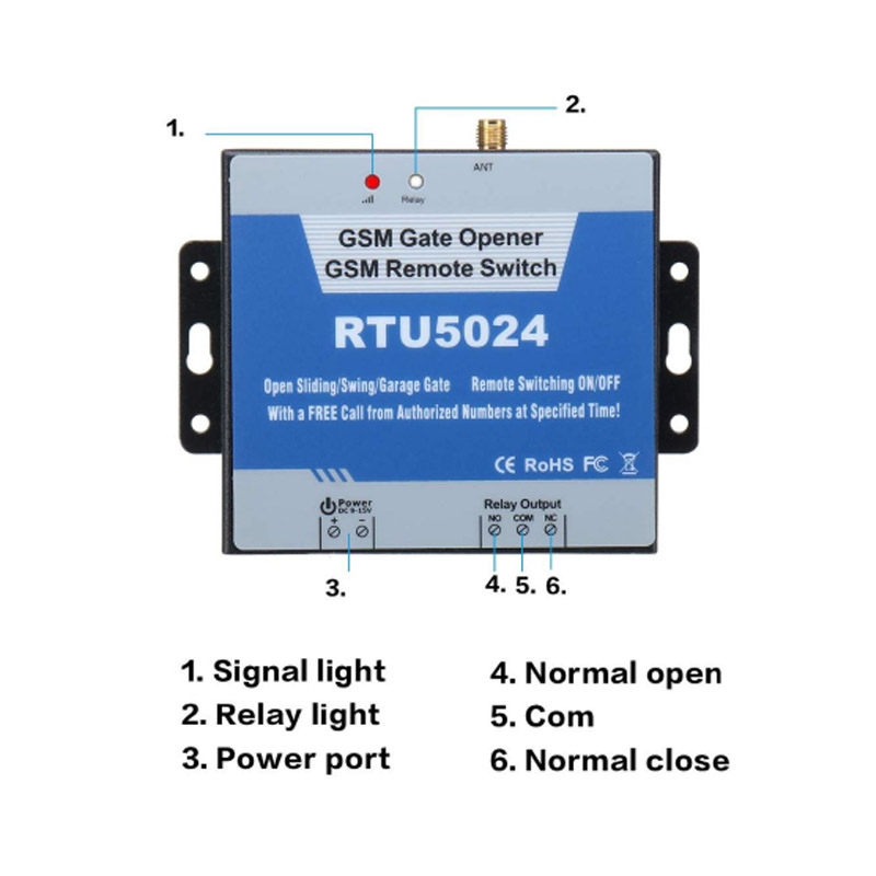 RTU5024 GSM Automatic Swing Sliding Gate Opener Garage Door GSM Home Remote Access Controller Relay Output App Support
