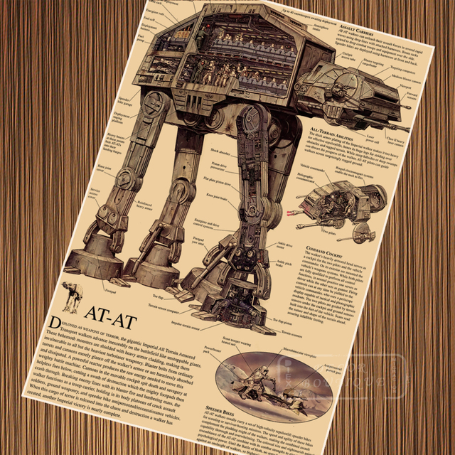 Star Wars AT AT Cross Section Sci Fi Science Fiction Movie Retro ...