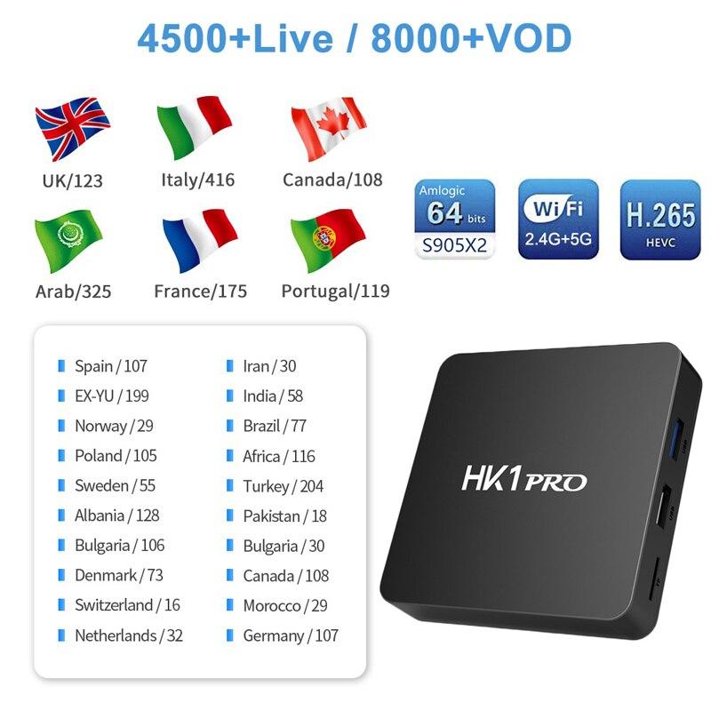 HK1 PRO Android 8 1 Smart TV BOX S905X2 LPDDR3 4GB 64GB 2 4G 5GWifi Bluetooth