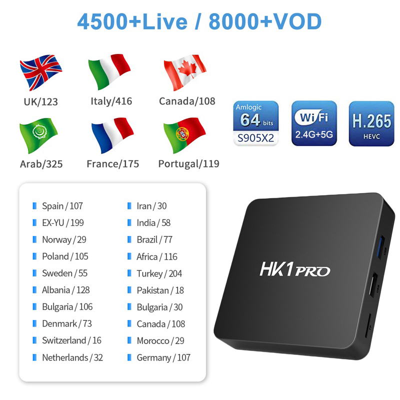 HK1 PRO Android 8.1 Smart TV BOX S905X2 LPDDR3 4GB 64GB 2.4G & 5GWifi Bluetooth 4K HD Support IPTV abonnement 4500 en direct