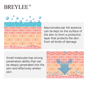 BREYLEE HA Hyaluronic Acid Serum Face Facial Moisturizing Essence Skin Care Whitening Anti wrinkles Ageless Liquid