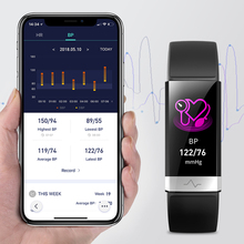 New Blood Pressure Wrist Band Heart Rate Monitor Bracelet ECG PPG HRV Smart Watch With Electrocardiogram Display Wristband