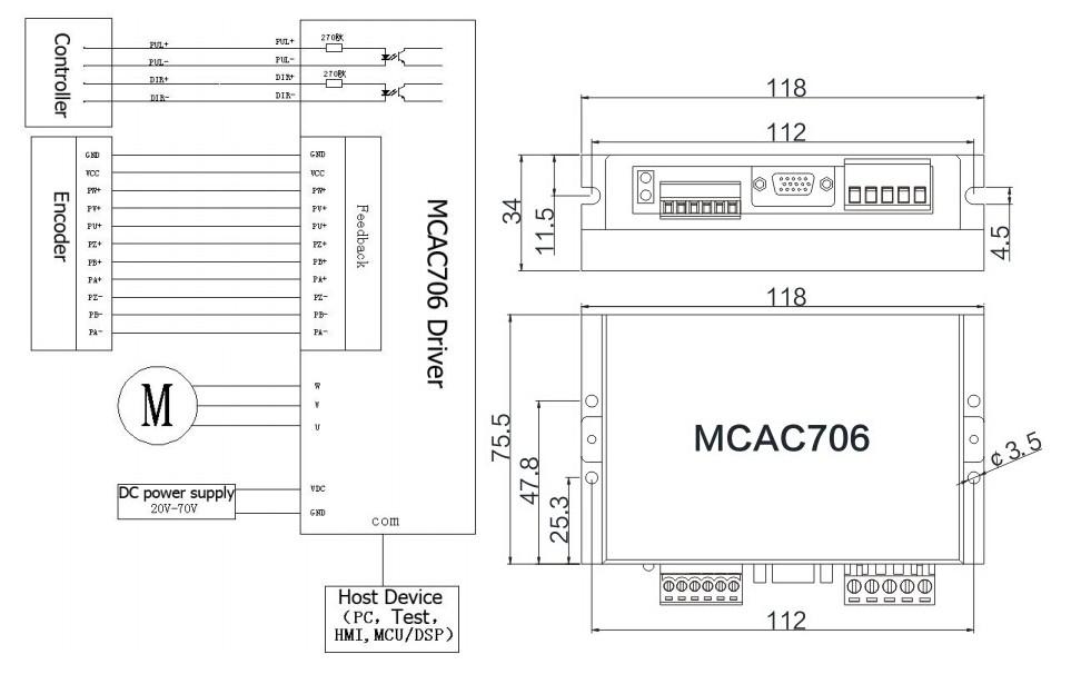 MCAC706