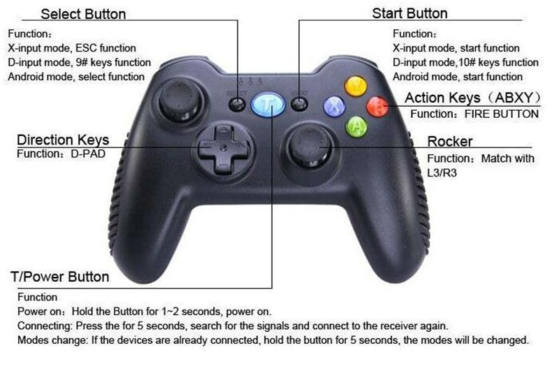 Tronsmart G01 2.4G sem fio game controller gamepad joystick para android Caixa de TV Mini Pc Tablet Telefone Inteligente PC Para PS3 jogos - 5