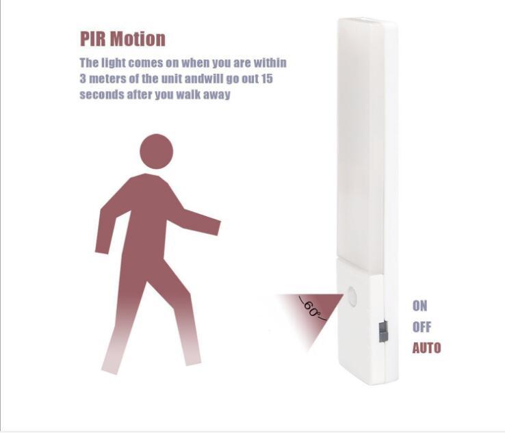 Lâmpadas de Parede casa quarto Características : Mini Ultra-thin Usb Recharging