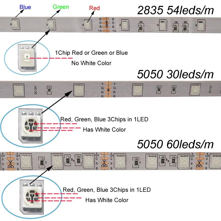 SMD 5050 60leds/m 5m 10m RGBW RGBWW RGB LED Strip Lighting LED Tape Diode ribbon Wifi Controller DC 12V Adapter LED Strip Set