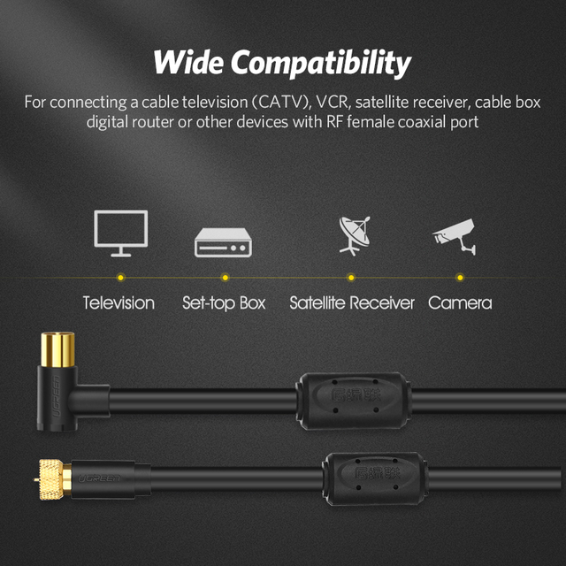 TV Antenna Cable for HDTV