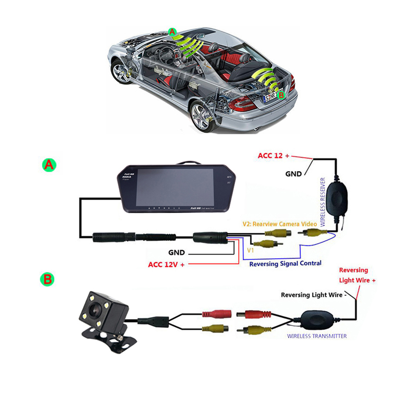 Stunning tft backup camera wiring diagram images electrical and amazing tft backup camera wiring diagram contemporary wiring asfbconference2016 Choice Image