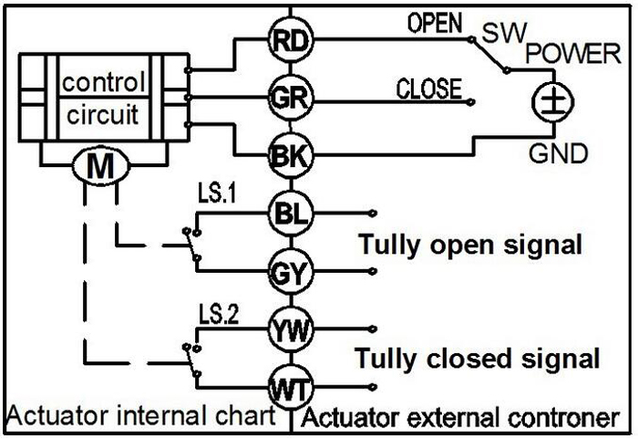 motor operated valve wiring diagram simple wiring diagrams limitorque motor operated valves wiring-diagram metal gear brass 1'' motor operated valve dc12v 7 wires control dn25 motor operated water gate motor operated valve wiring diagram