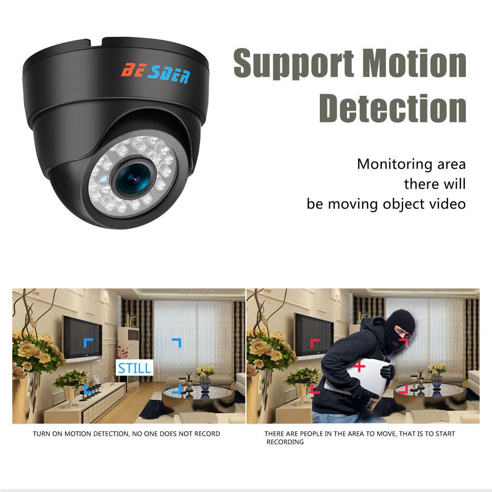 Image 2 - BESDER Wide Angle IP Camera Indoor Dome Camera Security 1080P FULL HD IP Camera IR Cut Filter 24 IR LED ONVIF Motion Detect RTSP-in Surveillance Cameras from Security & Protection