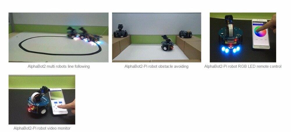Pi Modelo B Câmera RPi (B) controle