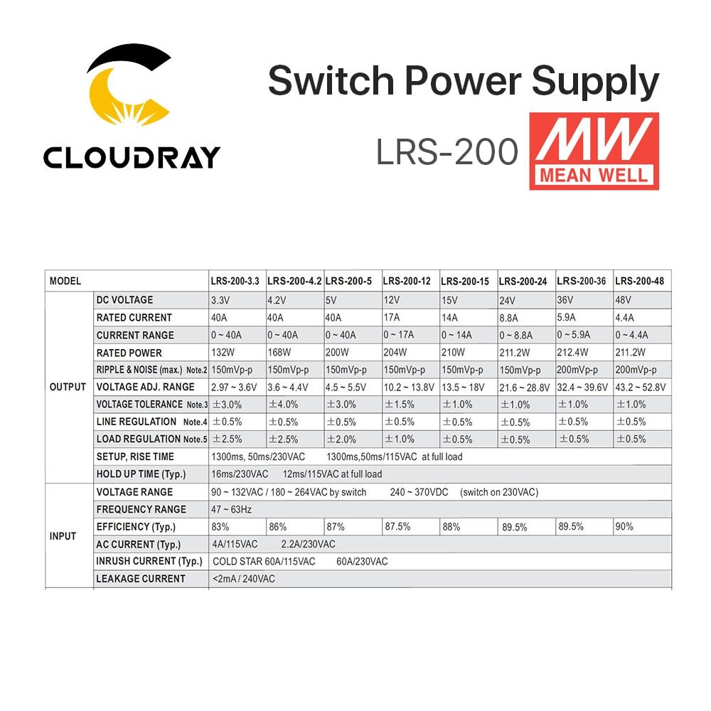 Meanwell LRS-200 potencia de conmutación fuente de alimentación de 12 V 24 V 36 V 48 V 200 W Original MW Taiwán marca LRS-200-24 - 5