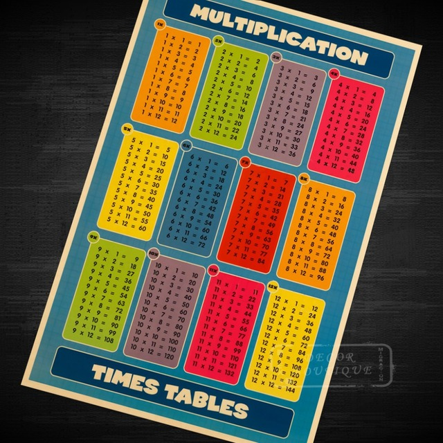 Tables De Multiplication 1 12 201 Ducatifs Enfants