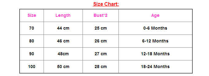 0c6374bcb0f0 Detail Feedback Questions about Newborn Unicorn Baby Girls Bodysuits ...