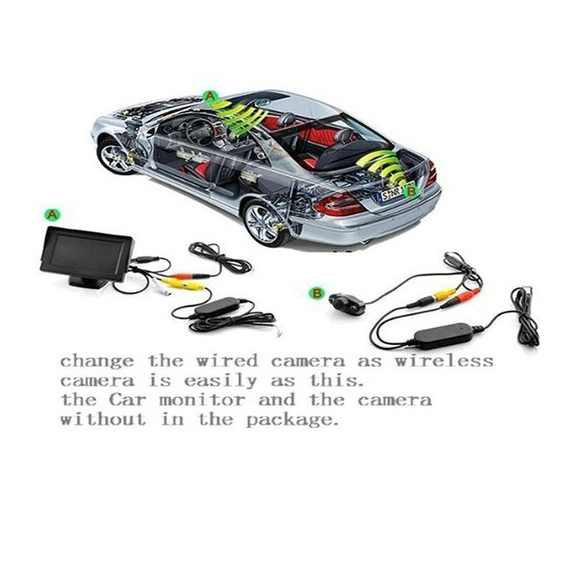AMPrime 2.4G Wireless Module Transmitter & Receiver Car Reverse Rear View Backup Camera Monitor Parking Assistance Vehicle Cam