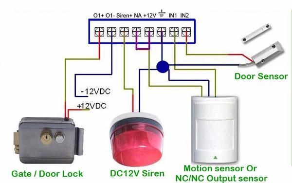 RTU5015 GSM Gate opener Diagram