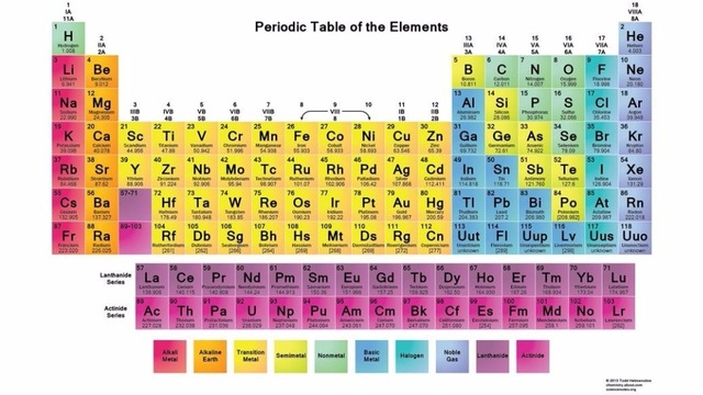 Poster Tafels 1 T M 10.Periodic Table Of The Elements Silk Poster Art Poster Bedroom