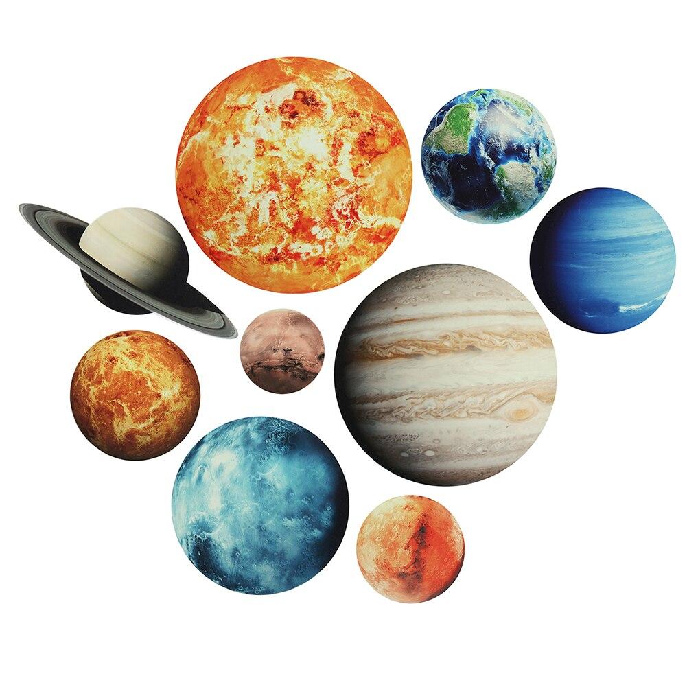 Рисунки планет с надписями