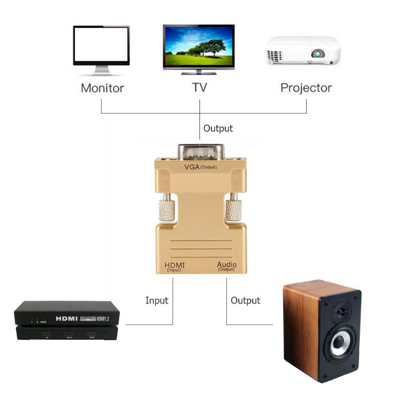 HDMI Female to VGA Male Converter Adapter with Audio Cable Support 1080P Signal Output for Computer Set-top Box High Quality