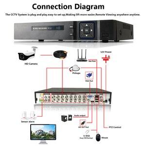 Image 3 - AHCVBIVN 16CH Security Camera System AHD DVR Kit 16PCS 2592x1944 5.0MP IR Outdoor CCTV Camera P2P Video Surveillance Set