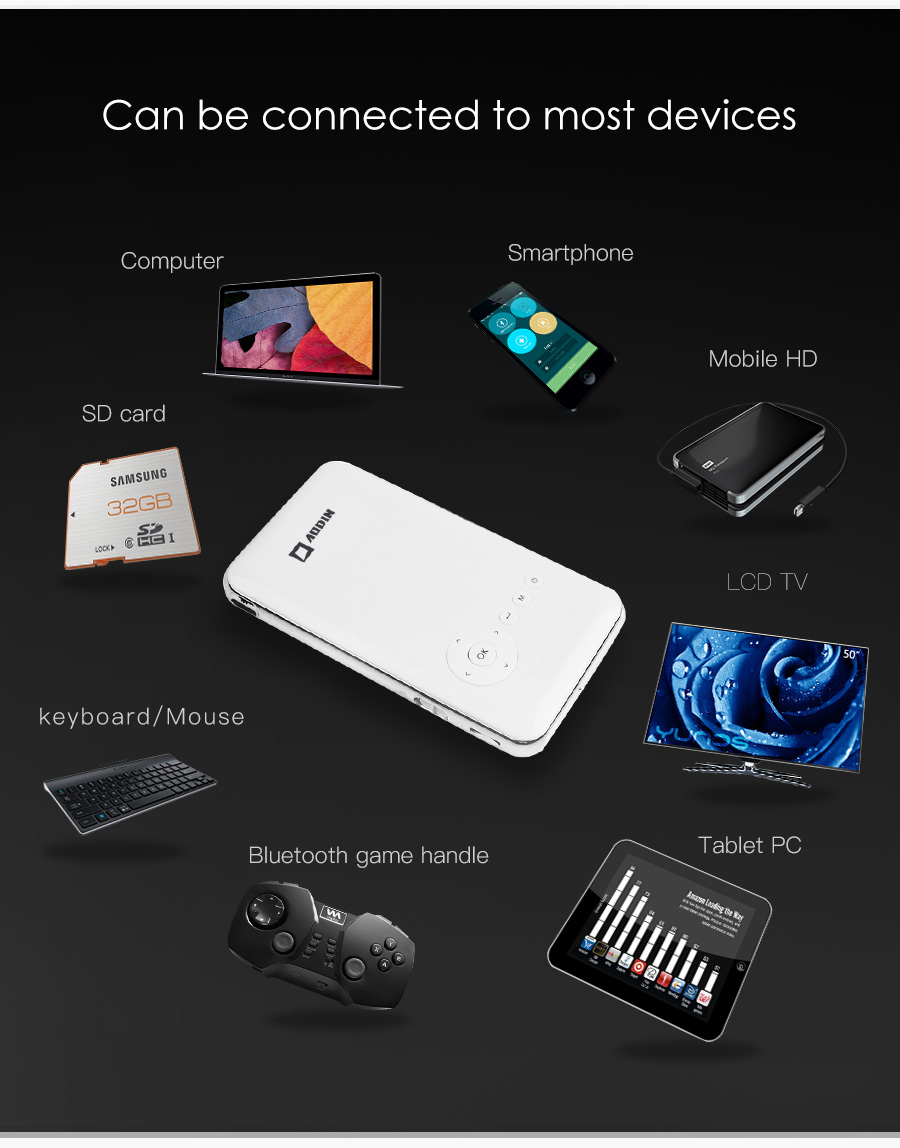 AODIAN AODIN 1+32G 1080P HD Mini Projector DLP Smart Pico Portable Projector Android for Smartphone LED Pocket Projector Video Wifi Home Theater cinema HDMI-13