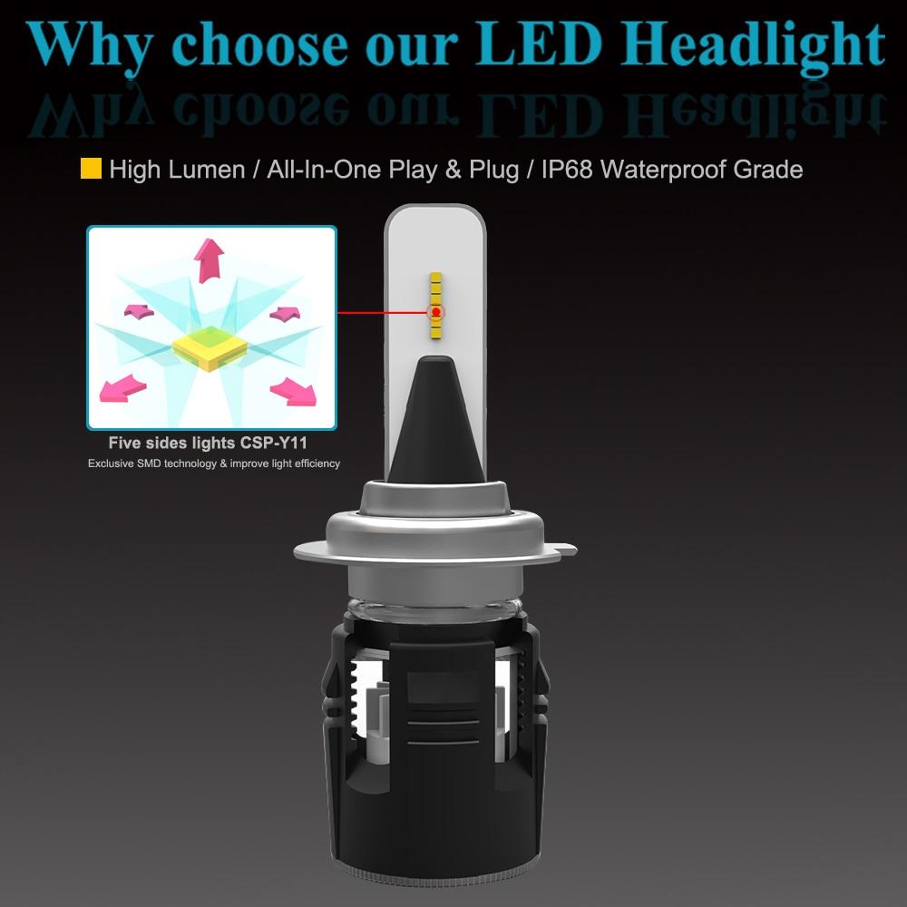 G9-B6-LED-Headlight