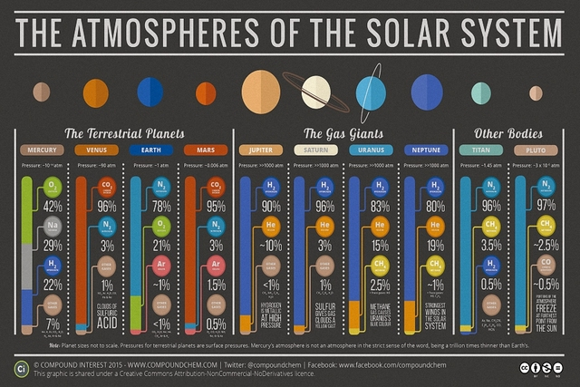 Solar system Eight planets ingredient map science Art silk poster ...