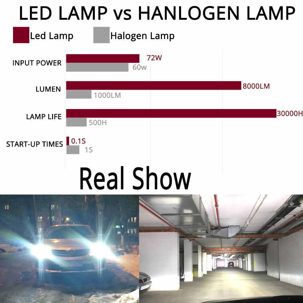 2X белый Автомобильные светодиодные фары C6 H1 H3 H4 H7 H11 HB3 9005 HB4 9006 COB 72 Вт 7600lm Авто Передние противотуманные лампы Автомобильные фары DRL 6500K