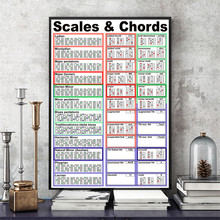 Guitar Scales And Chords Canvas Art Print Painting Poster Wall Picture For Living Room Home Decorative Bedroom Decor No Frame dan lupo guitar chords diminished 7 chords