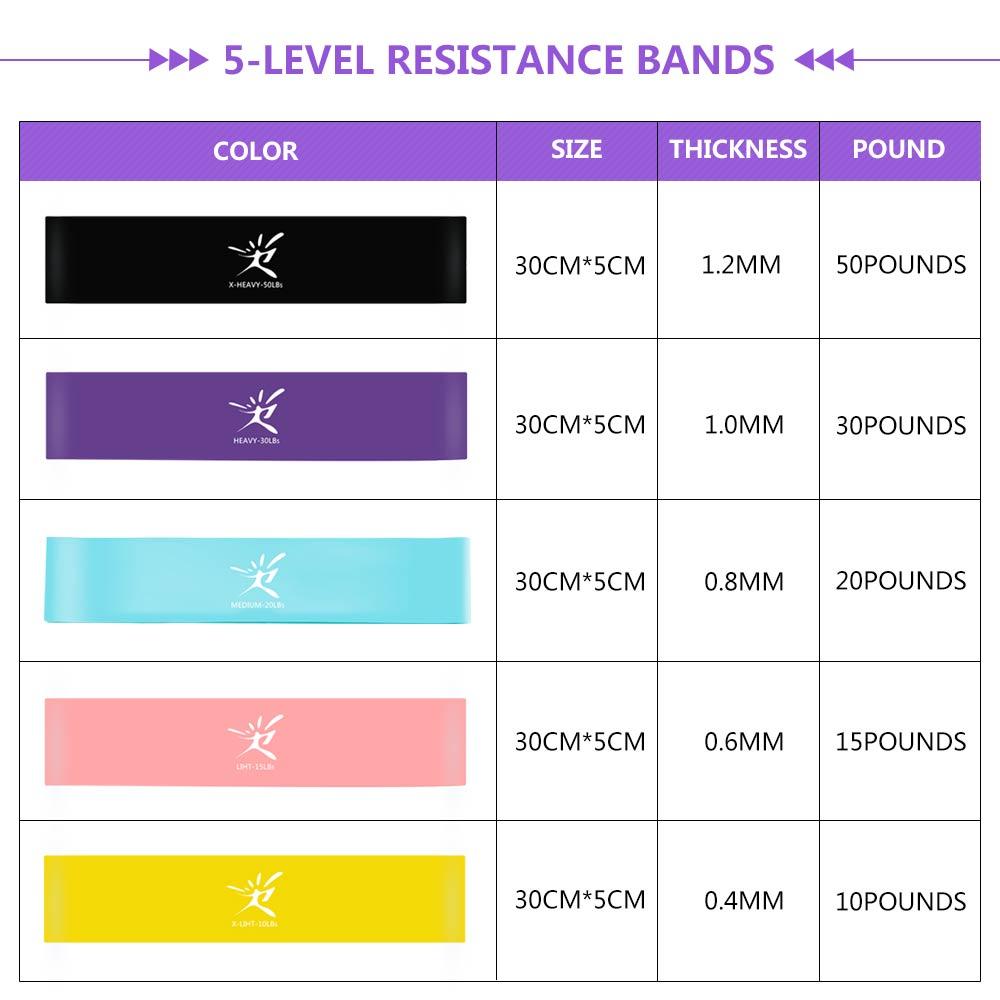Resistance Loop Bands Elastisk Band Udstyr til Fitness Træning, - Fitness og bodybuilding - Foto 4