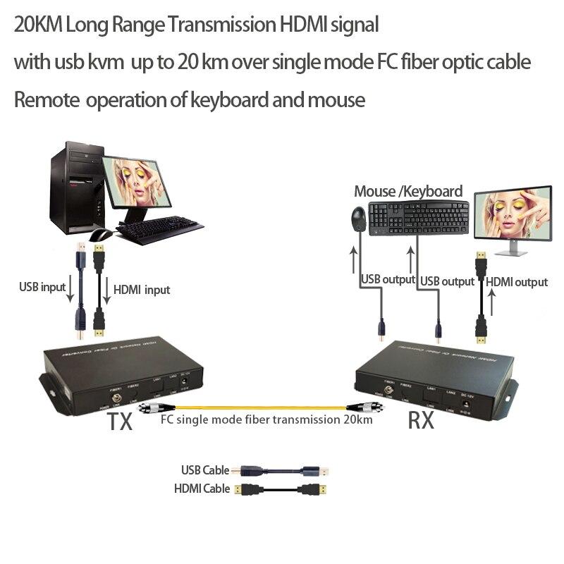 HDMI KVM convertisseur fibre optique HDMI USB souris et clavier KVM Extender fibre monomode 20KM - 5