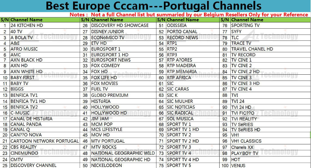 Portugal-Channels-List