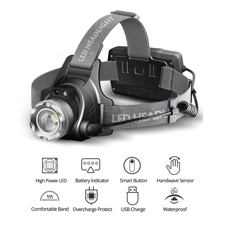 SHENYU Infrared Sensor LED Headlamp Rechargeable Zoomable Rotation Light Head Torch Cree XML-T6 L2 Headlight Hiking Camping