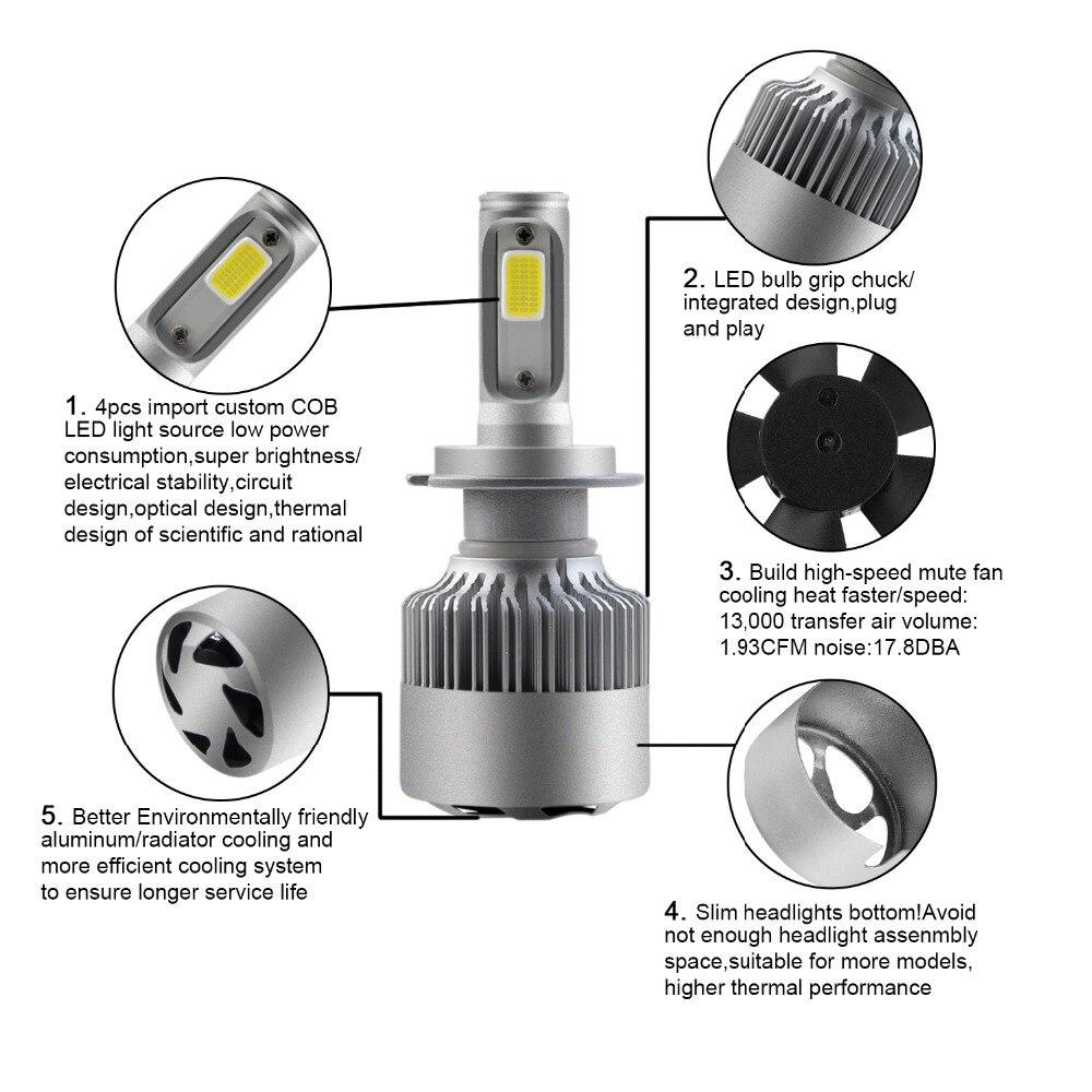 Leadtops H7 H4 светодиодный фара лампа авто фары H1 H11 H3 9005 9006 880 881Car источник света csp 12 В 24 В 6000 К CJ