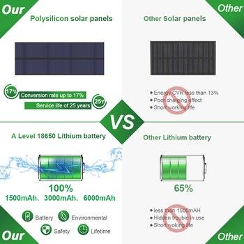 CHIZAO LED Solar Power Lamp PIR Motion Sensor Metal Solar Wall Light Outdoor Waterproof Garden Super Bright Energy Saving Lamp 4