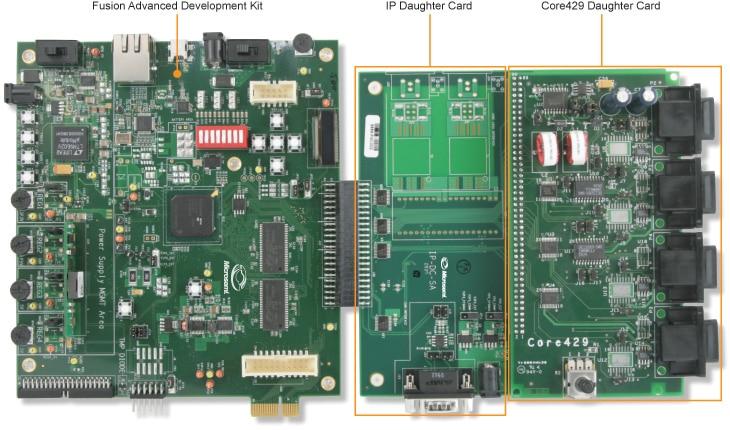 For Microsemi ARINC 429 IP Daughter Card IP-DC-SA sub card development board