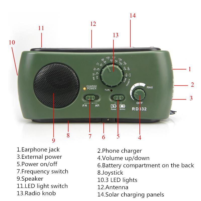 E0586-FM AM Radio (9).jpg
