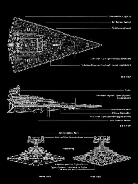 Imperial Star Destroyer Blueprint Star Wars Movie Print Poster 24