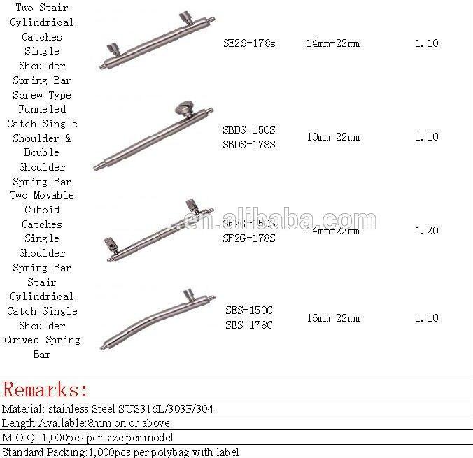 SDF-178S aço inoxidável duplo flange assistir barras