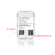 4G Lte Pocket Wifi Router Car Mobile Wifi Hotspot Wireless Broadband Mifi Unlocked Modem Extender Repeater With Sim Card Slot