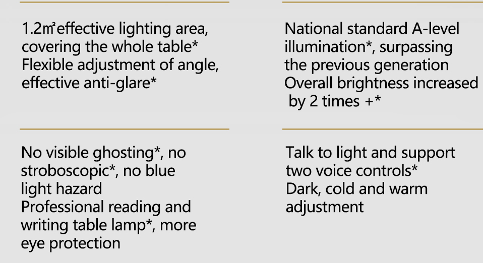 Xiaomi Mijia LED Desk Lamp Pro Smart Eye Protection Table Lamps Dimming Reading Light Work with Apple HomeKit Reading Light (9)