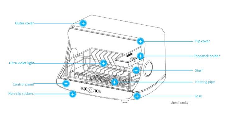 Напряжение:: 220 В (50 Гц); Фюзеляж материал:: высокая термостойкость пластик PC; Фюзеляж материал:: высокая термостойкость пластик PC;